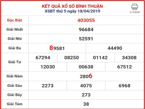 soi-cau-xsmn-25-4-2019-phan-tich-cau-lo-bach-thu-xs-Binh-Thuan