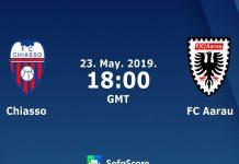 Dự đoán Chiasso vs Aarau, 1h00 ngày 24/05