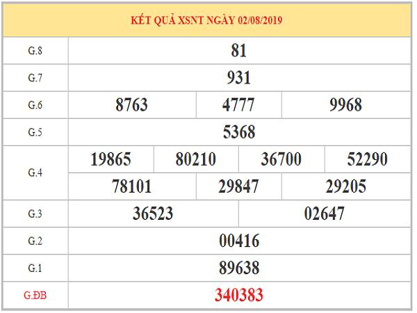Dự đoán KQXSNT ngày 09/08 chuẩn 100%
