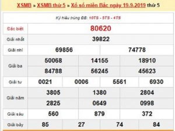 Dự đoán kqxsmb ngày 20/09 chuẩn 100%