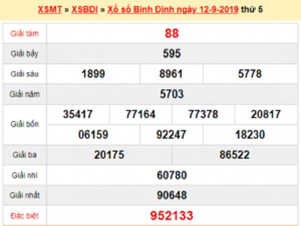 Dự đoán KQXSBD ngày 19/09 chuẩn xác