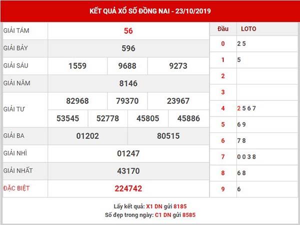 Dự đoán sổ xố Đồng Nai thứ 4 ngày 30-10-2019