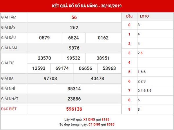 Dự đoán XS Đà Nẵng thứ 7 ngày 02-11-2019