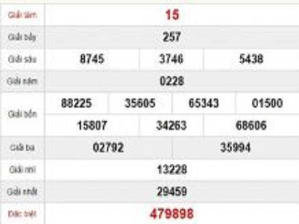 Tổng hợp dự đoán kqxs hậu giang ngày 23/11