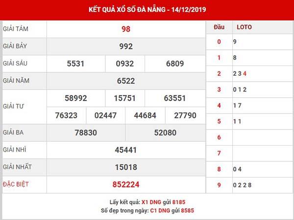 Dự đoán kết quả sx Đà Nẵng thứ 4 ngày 18-12-2019