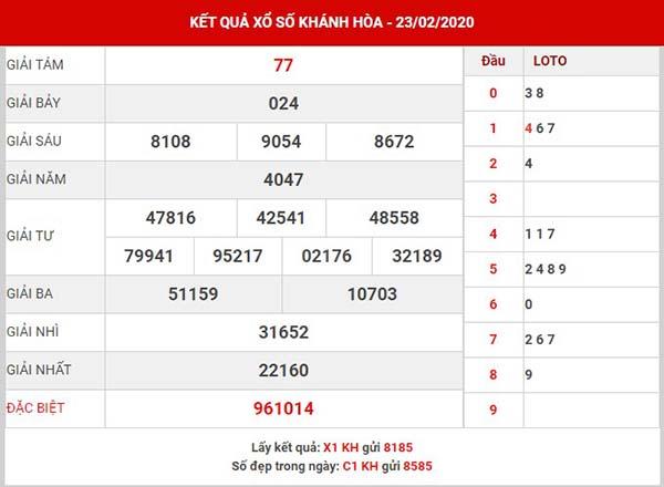Dự đoán xs Khánh Hòa thứ 4 ngày 26-02-2020