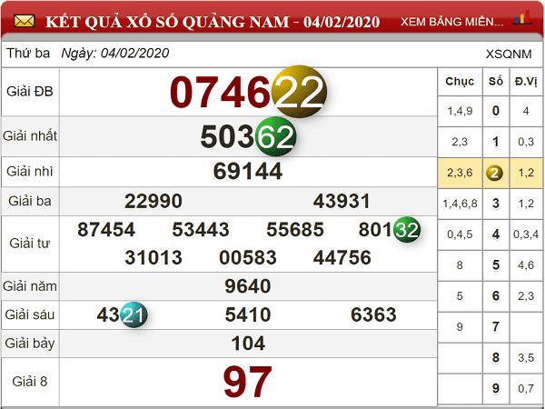 Dự đoán xổ số lô tô quảng nam ngày 02/11 chuẩn