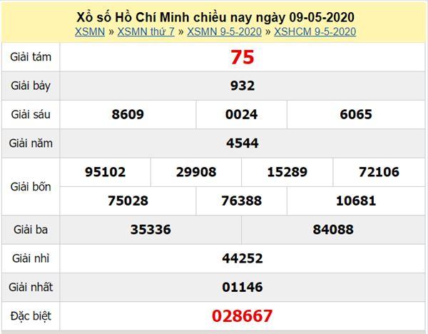 Dự đoán XSHCM 11/5/2020 - KQXS Hồ Chí Minh thứ 2
