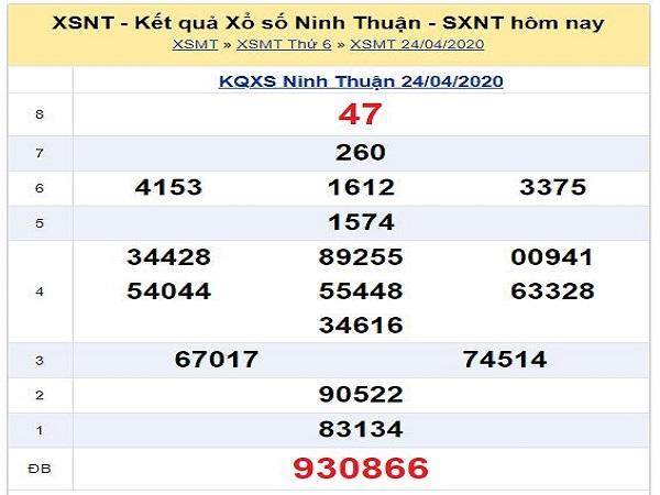 Dự đoán KQXSNT - xổ số ninh thuận ngày 01/05/2020 chuẩn