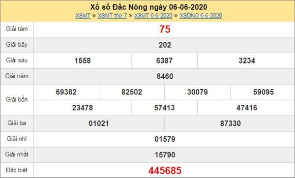 Dự đoán XSDNO 13/6/2020 chốt KQXS Đắc Nông thứ 7