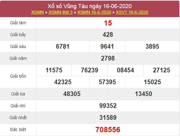 Dự đoán XSVT 23/6/2020 chốt KQXS Vũng Tàu thứ 3