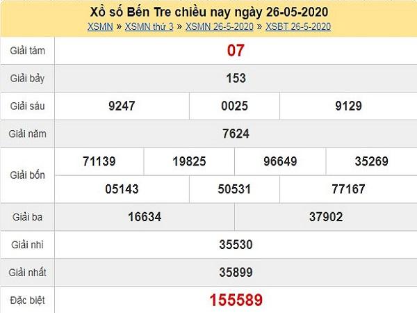 Bảng KQXSBT-Dự đoán xổ số bến tre ngày 02/06