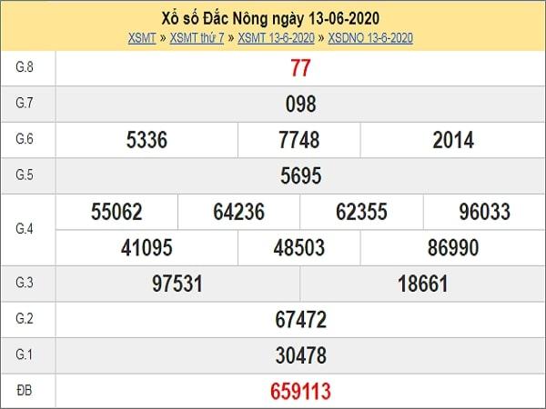 Dự đoán XSDNO 20/6/2020