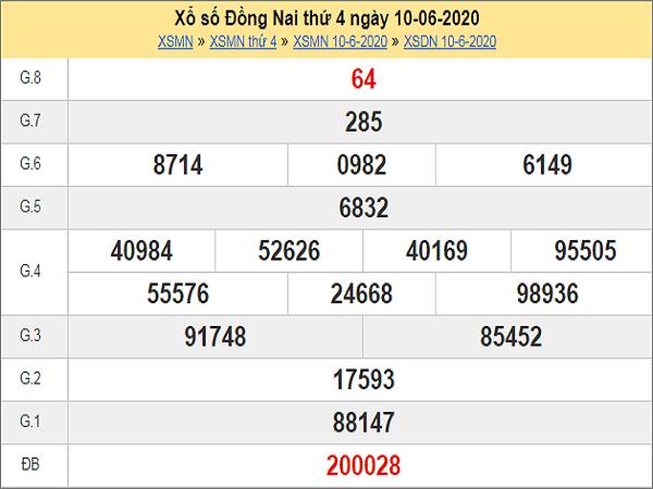 Soi cầu xổ số Đồng Nai 17-06-2020