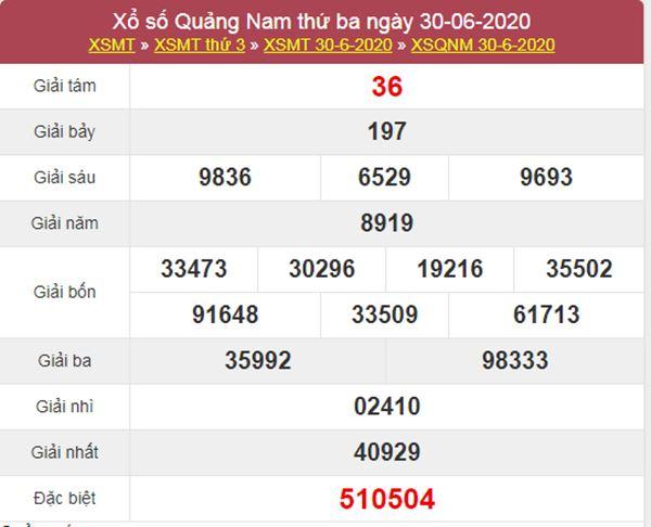 Dự đoán XSQNM 7/7/2020 chốt KQXS Quảng Nam thứ 3