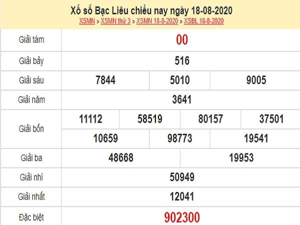 Dự đoán XSBL 25/8/2020