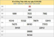 Dự đoán XSDT 10/8/2020