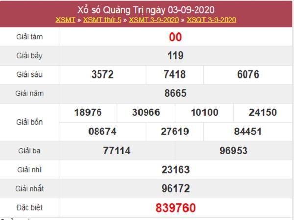 Dự đoán XSQT ngày 10/9/2020 – Dự đoán xổ số Quảng Trị thứ 5