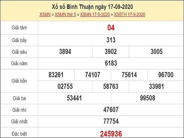 Dự đoán xổ số Bình Thuận 24-09-2020