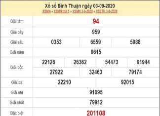 Dự đoán xổ số Bình Thuận 10-09-2020