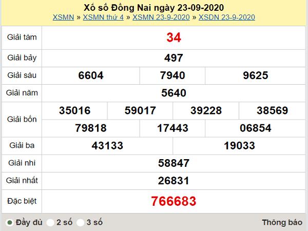 Dự đoán KQXSDN ngày 30/09/2020 - xổ số đồng nai thứ 4