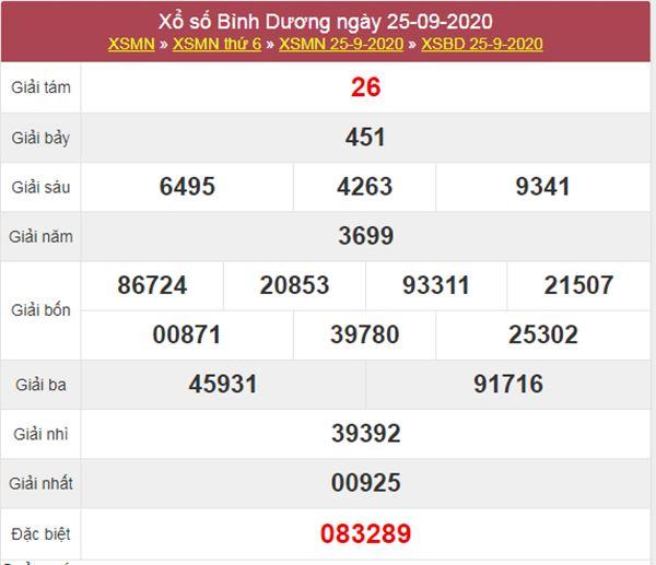 Dự đoán XSBD 2/10/2020 chốt lô VIP Bình Dương thứ 6
