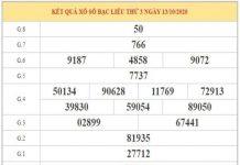 Dự đoán XSBL ngày 20/10/2020 dựa vào phân tích KQXSBL thứ 3 tuần trước