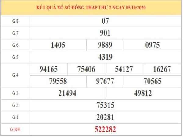 Dự đoán XSDT ngày 12/10/2020 dựa vào phân tích KQXSDT thứ 2 tuần trước