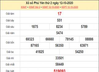 Dự đoán xổ số Phú Yên 19-10-2020