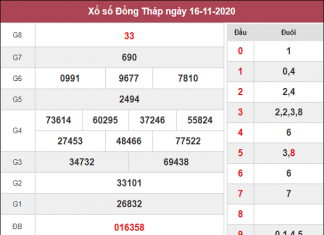Dự đoán KQXSDT ngày 23/11/2020- xổ số đồng tháp
