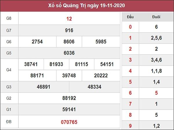 Dự đoán XSQT 26/11/2020