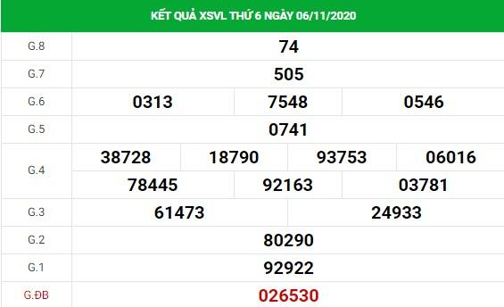 Dự đoán kết quả XS Vĩnh Long Vip ngày 13/11/2020