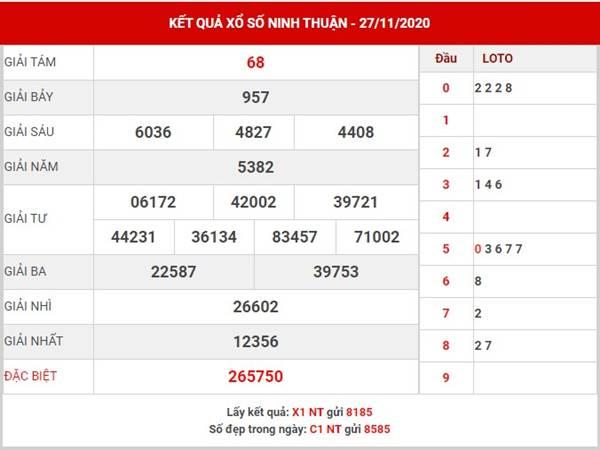Dự đoán sổ xố Ninh Thuận thứ 6 ngày 4/12/2020