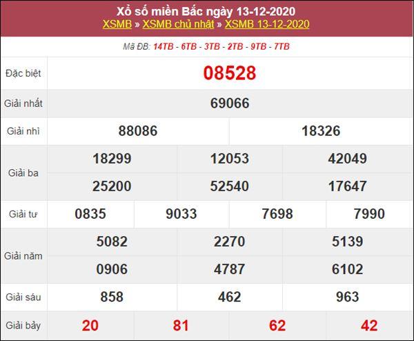 Dự đoán XSMB ngày 14/12/2020 chốt đầu đuôi giải đặc biệt thứ 2