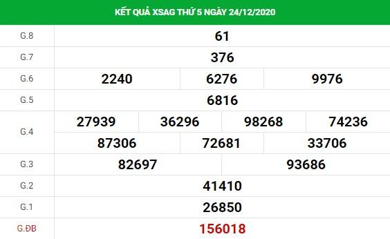 Dự đoán kết quả XS An Giang Vip ngày 31/12/2020