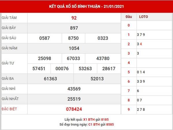 Dự đoán KQXS Bình Thuận thứ 5 ngày 28/1/2021