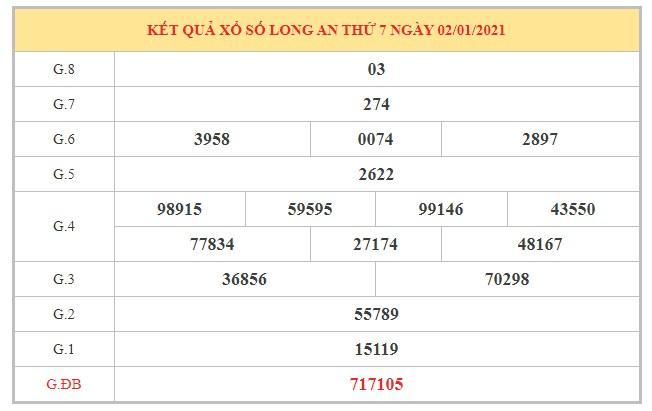 Dự đoán XSLA ngày 9/1/2021 dựa trên kết quả kì trước