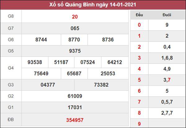 Dự đoán XSQB 21/1/2021 chốt cầu lô số đẹp Quảng Bình thứ 5