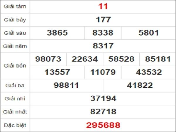 Quay thử kết quả xổ số tỉnh Quảng Bình ngày 14/1/2021 thứ 5