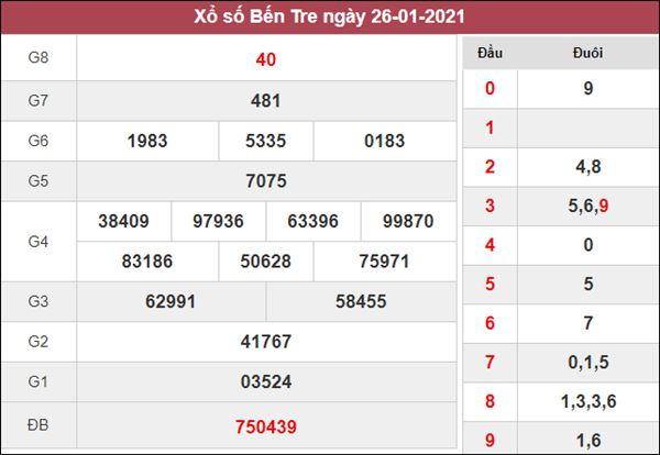 Dự đoán XSBT 2/2/2021 chốt số đẹp giờ vàng Bến Tre thứ 3