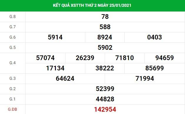 Dự đoán kết quả XS Thừa Thiên Huế Vip ngày 01/02/2021