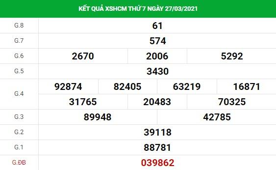 Dự đoán kết quả XS TPHCM Vip ngày 29/03/2021
