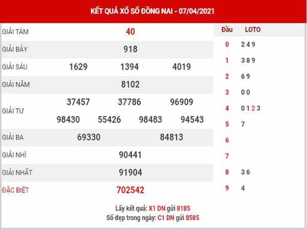Dự đoán XSDN ngày 14/4/2021 - Dự đoán KQXS Đồng Nai thứ 4