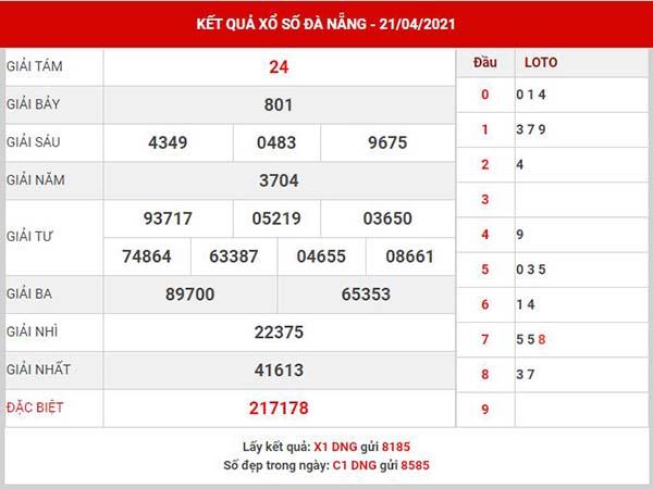 Dự đoán XSDNG ngày 24/4/2021 - Dự đoán KQ Đà Nẵng thứ 7 chuẩn xác