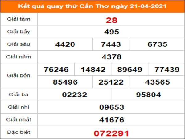 Quay thử kết quả xổ số Cần Thơ 21/4/2021