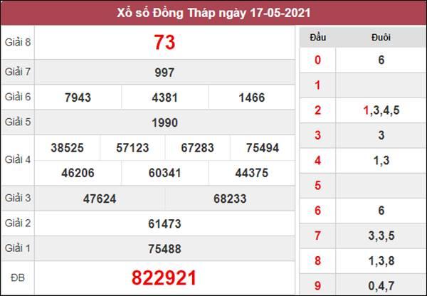 Dự đoán XSDT 24/5/2021 thứ 2 chốt lô VIP cùng cao thủ