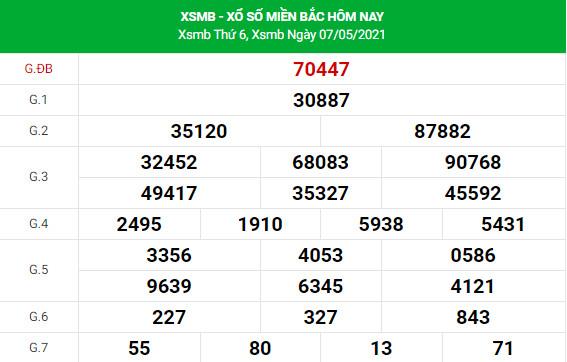 Soi cầu dự đoán XSMB Vip ngày 08/05/2021