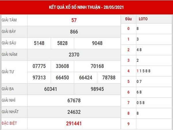 Dự đoán sổ xố Ninh Thuận thứ 6 ngày 4/6/2021