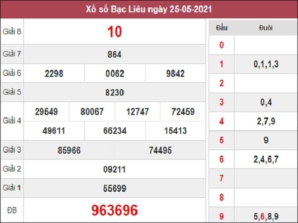 Dự đoán XSBL 01/06/2021