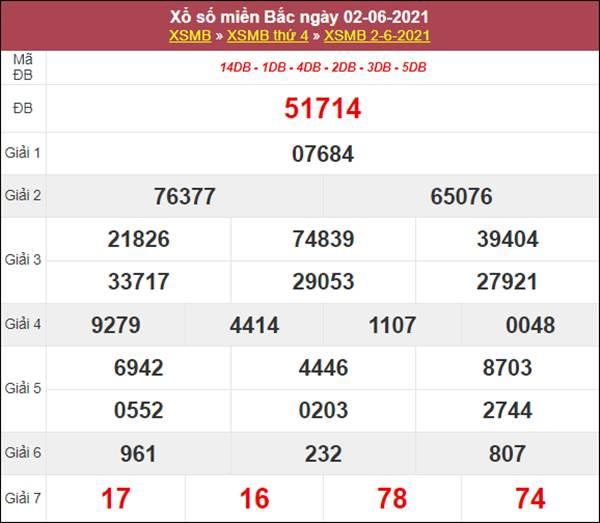 Dự đoán XSMB ngày 3/6/2021 chốt lô VIP miền Bắc